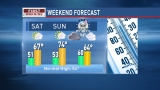 Mild weekend with some rain chances