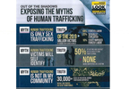 180116 human trafficking myths infographic.png
