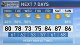 The Weather Authority | Wet, Unsettled Pattern Through Wednesday