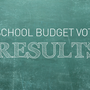 CNY school budget vote results