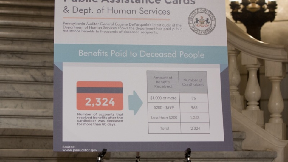 Over 2,300 dead people receive welfare benefits in Pa  | WHP