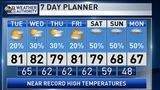 The Weather Authority | Record Warmth Continues Through Friday