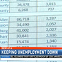 Mission, McAllen and Edinburg have lowest unemployment rates in RGV