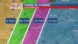 Possible strong storms tonight and turning cooler-Update