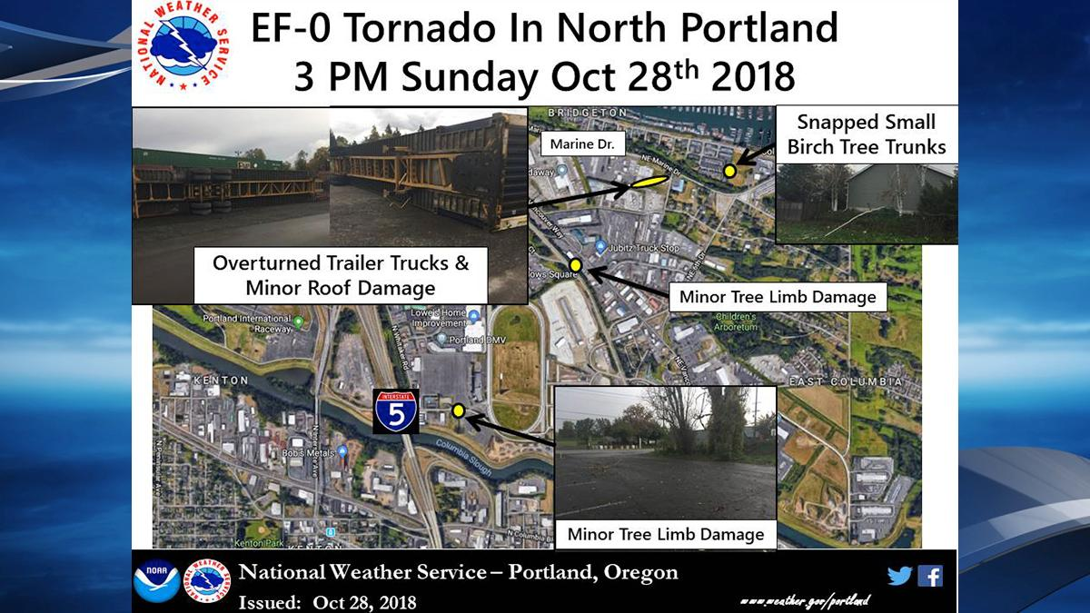 Tweet from the National Weather Service - Portland.